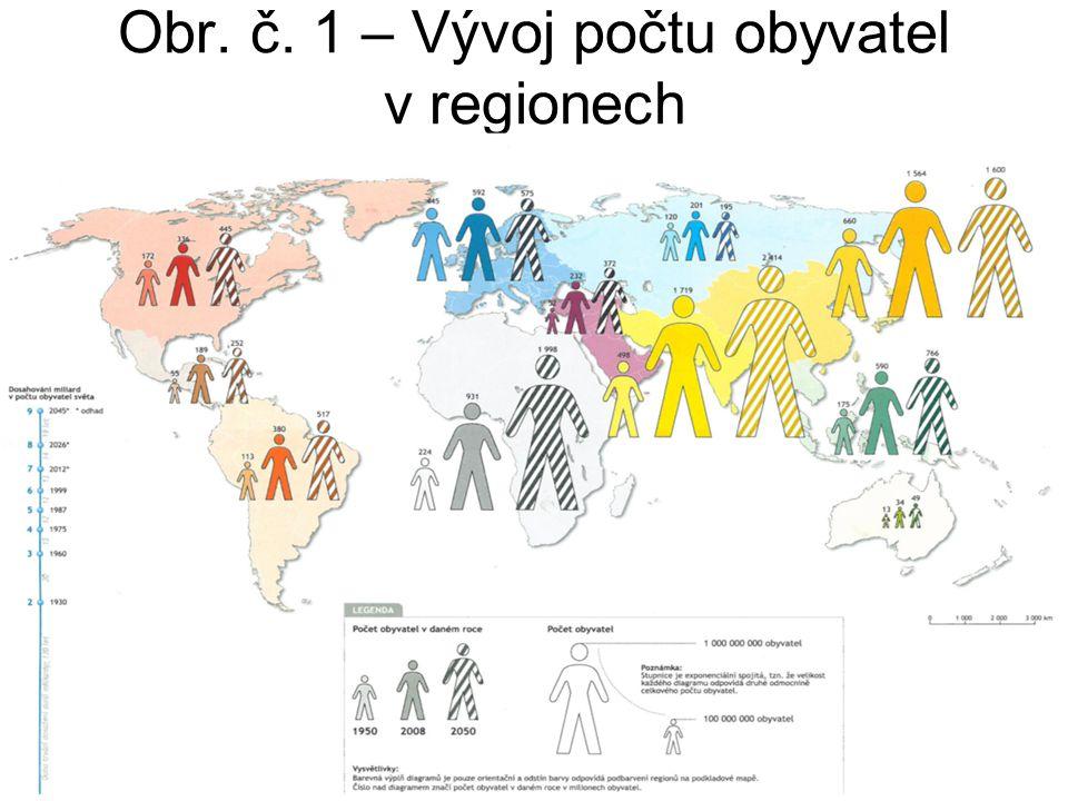 c) Státy podle přístupu k moři  vnitrozemské  přímořské  ostrovní (varianta přímořského státu)