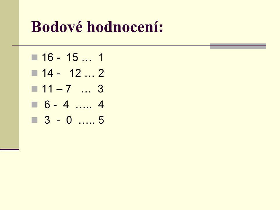 Bodové hodnocení: 16 - 15 … 1 14 - 12 … 2 11 – 7 … 3 6 - 4 ….. 4 3 - 0 ….. 5