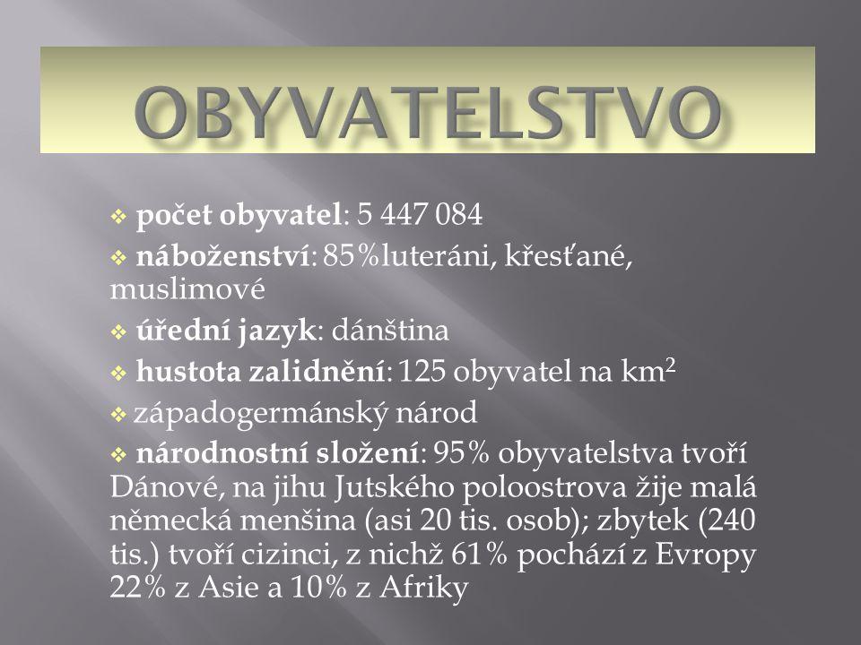  počet obyvatel : 5 447 084  náboženství : 85%luteráni, křesťané, muslimové  úřední jazyk : dánština  hustota zalidnění : 125 obyvatel na km 2  z