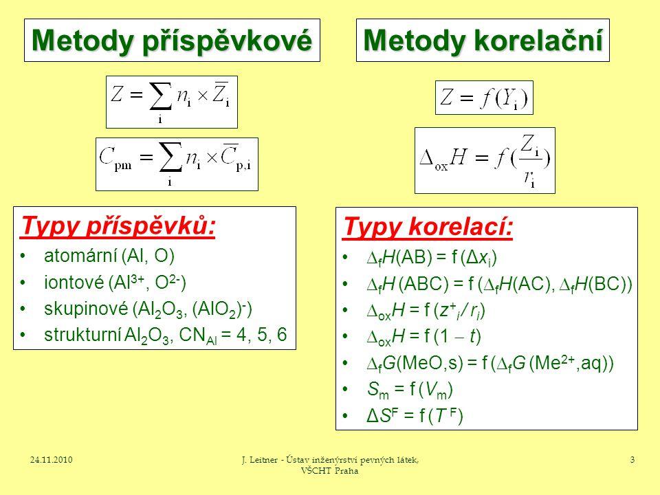 24.11.2010J.Leitner - Ústav inženýrství pevných látek, VŠCHT Praha 34 Golam Mostafa et al.