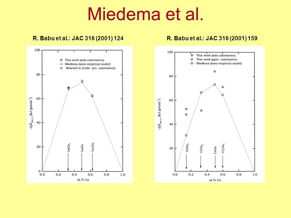 Miedema et al. R. Babu et al.: JAC 316 (2001) 159R. Babu et al.: JAC 316 (2001) 124