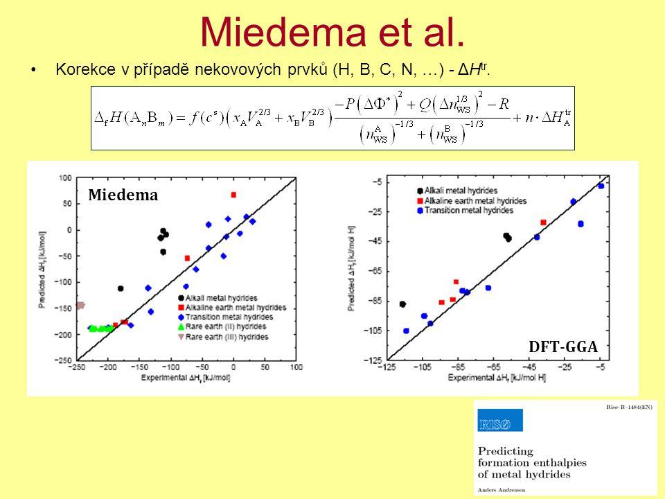 Miedema et al. Korekce v případě nekovových prvků (H, B, C, N, …) - ΔH tr. Miedema DFT-GGA