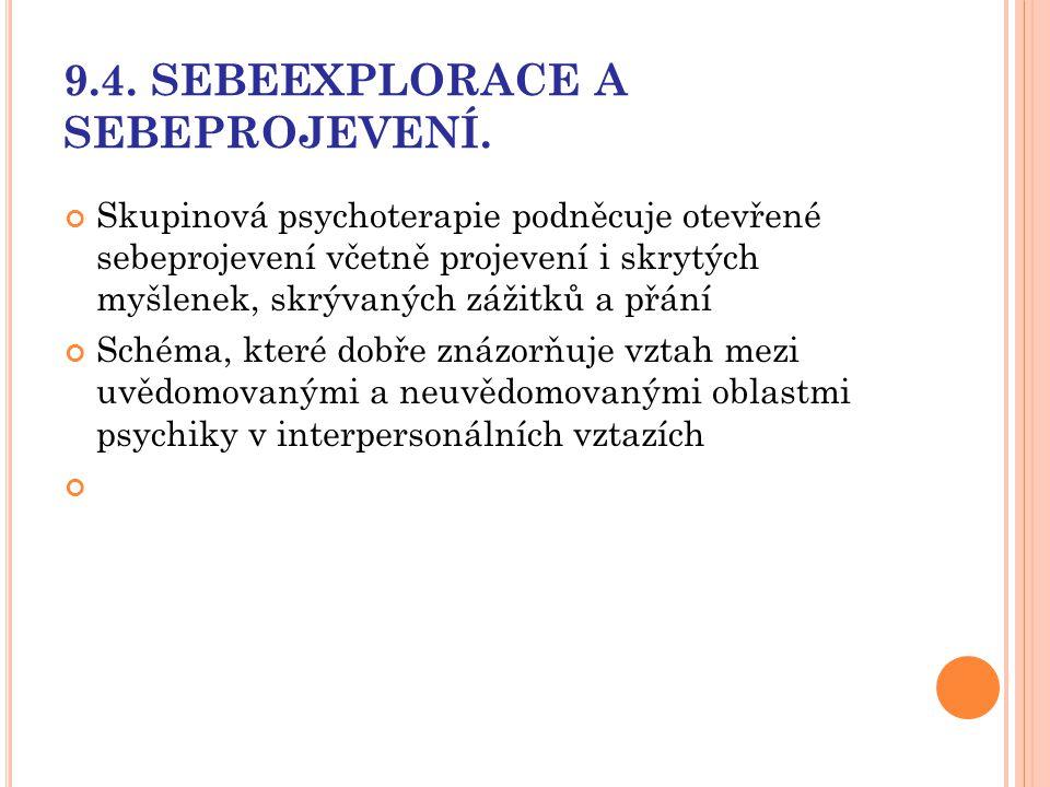 9.4. SEBEEXPLORACE A SEBEPROJEVENÍ. Skupinová psychoterapie podněcuje otevřené sebeprojevení včetně projevení i skrytých myšlenek, skrývaných zážitků