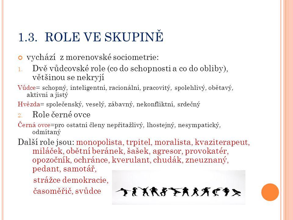 1.3. ROLE VE SKUPINĚ vychází z morenovské sociometrie: 1. Dvě vůdcovské role (co do schopnosti a co do obliby), většinou se nekryjí Vůdce= schopný, in