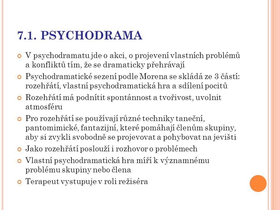 7.1. PSYCHODRAMA V psychodramatu jde o akci, o projevení vlastních problémů a konfliktů tím, že se dramaticky přehrávají Psychodramatické sezení podle