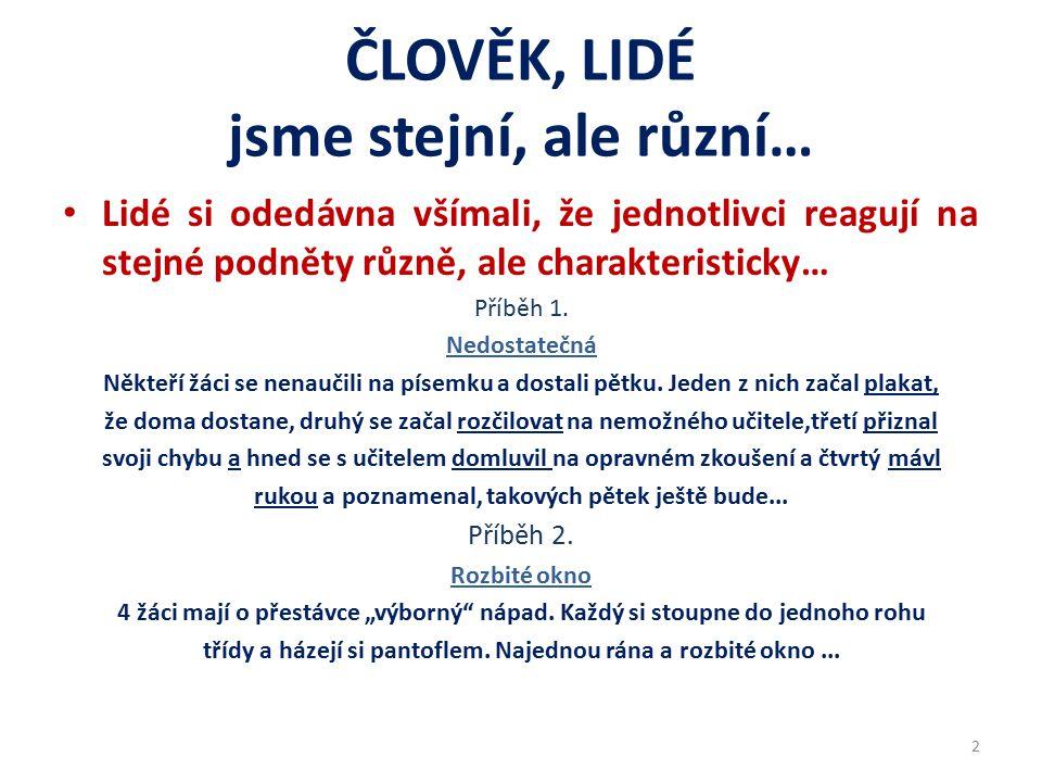 Inovace bez legrace CZ.1.07/1.1.12/01.0070 Tento projekt je spolufinancován Evropským sociálním fondem a státním rozpočtem České republiky. (Z LATINY)