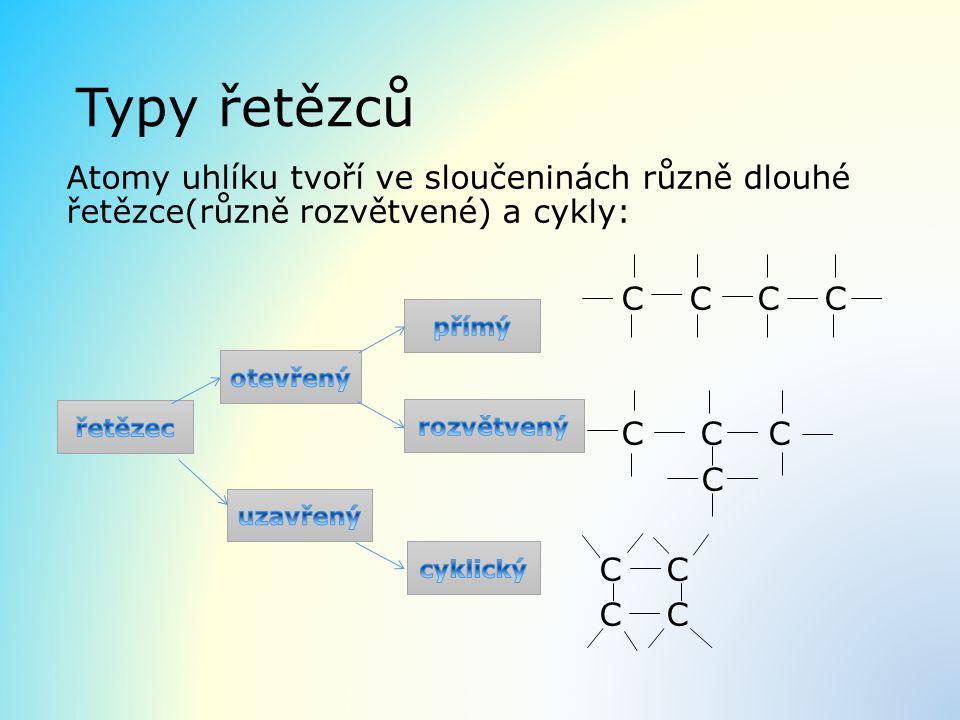 Typy řetězců Atomy uhlíku tvoří ve sloučeninách různě dlouhé řetězce(různě rozvětvené) a cykly: C C C C C C C C C C