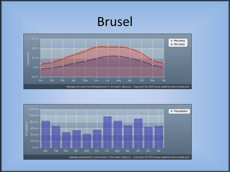 Nizozemsko jazyk nizozemština měna EUR ústavní zřízení konstituční monarchie vstup 1952 obyvatel 16,4 rozloha 41 543
