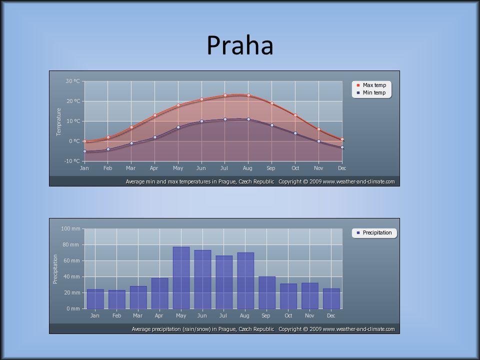 Slovinsko jazyk slovinština měna EUR ústavní zřízení parlamentní republika vstup 2004 obyvatel 2 rozloha 20 273