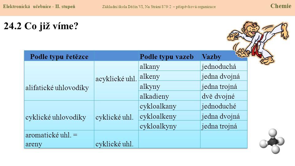 24.2 Co již víme? Elektronická učebnice - II. stupeň Základní škola Děčín VI, Na Stráni 879/2 – příspěvková organizace Chemie
