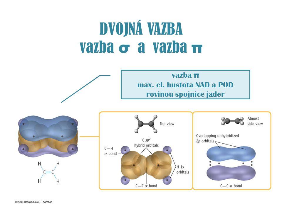 JEDNODUCHÁ VAZBA volná rotace atom ů C maximální elektronová hustota na spojnici jader atom ů