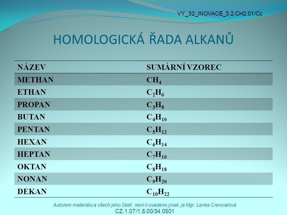 HOMOLOGICKÁ ŘADA ALKANŮ NÁZEVSUMÁRNÍ VZOREC METHANCH 4 ETHANC2H6C2H6 PROPANC3H8C3H8 BUTANC 4 H 10 PENTANC 5 H 12 HEXANC 6 H 14 HEPTANC 7 H 16 OKTANC 8