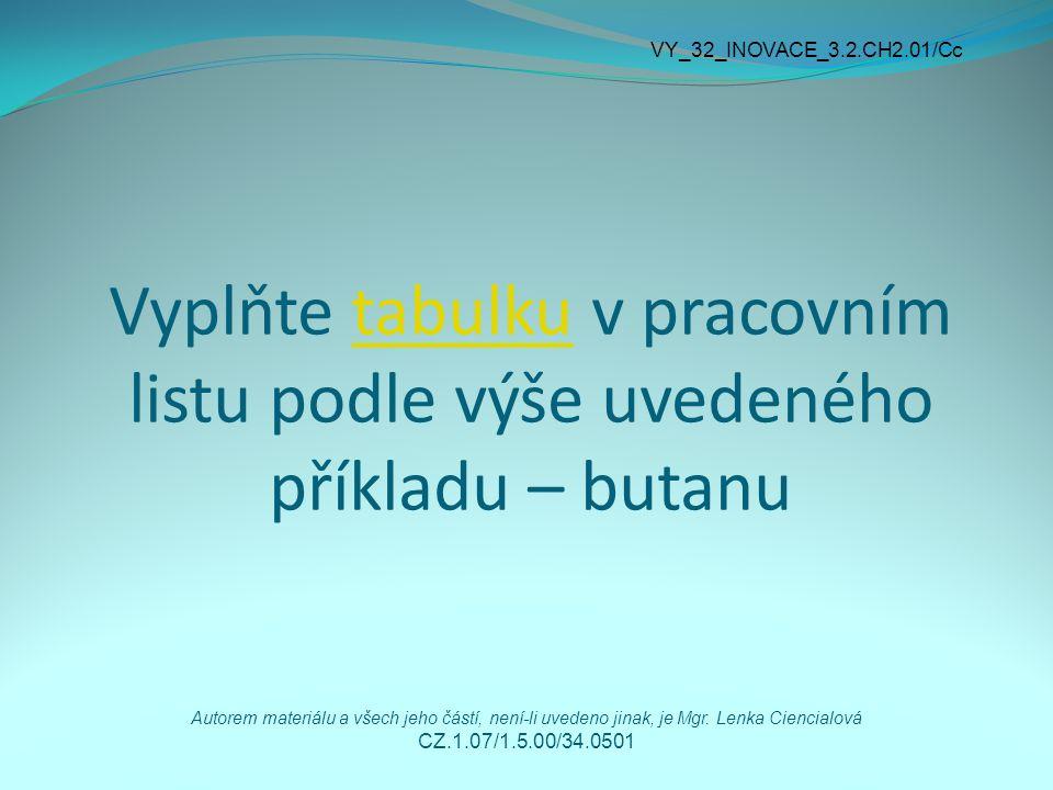 ZDROJE FIKR, Jaroslav a Jaroslav KAHOVEC.Názvosloví organické chemie.