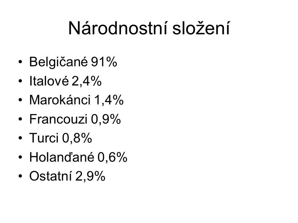Národnostní složení Belgičané 91% Italové 2,4% Marokánci 1,4% Francouzi 0,9% Turci 0,8% Holanďané 0,6% Ostatní 2,9%