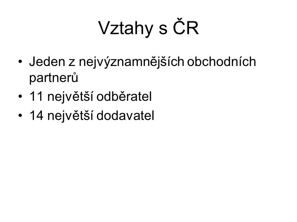 Vztahy s ČR Jeden z nejvýznamnějších obchodních partnerů 11 největší odběratel 14 největší dodavatel
