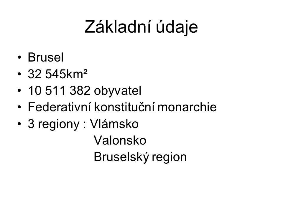 Základní údaje Brusel 32 545km² 10 511 382 obyvatel Federativní konstituční monarchie 3 regiony : Vlámsko Valonsko Bruselský region