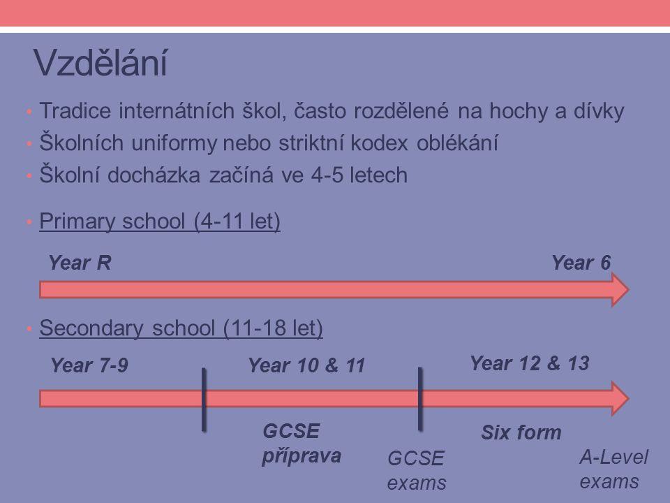 Vzdělání Tradice internátních škol, často rozdělené na hochy a dívky Školních uniformy nebo striktní kodex oblékání Školní docházka začíná ve 4-5 letech Primary school (4-11 let) Secondary school (11-18 let) A-Level exams Year 12 & 13 Year RYear 6 Year 7-9Year 10 & 11 GCSE exams Six form GCSE příprava