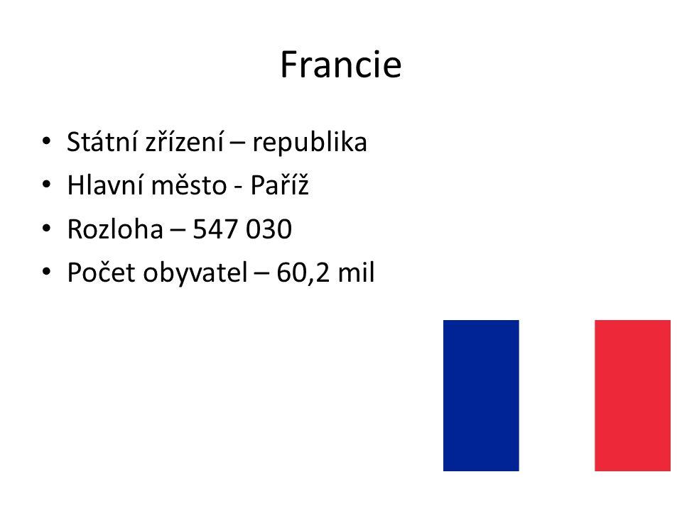 Francie Státní zřízení – republika Hlavní město - Paříž Rozloha – 547 030 Počet obyvatel – 60,2 mil