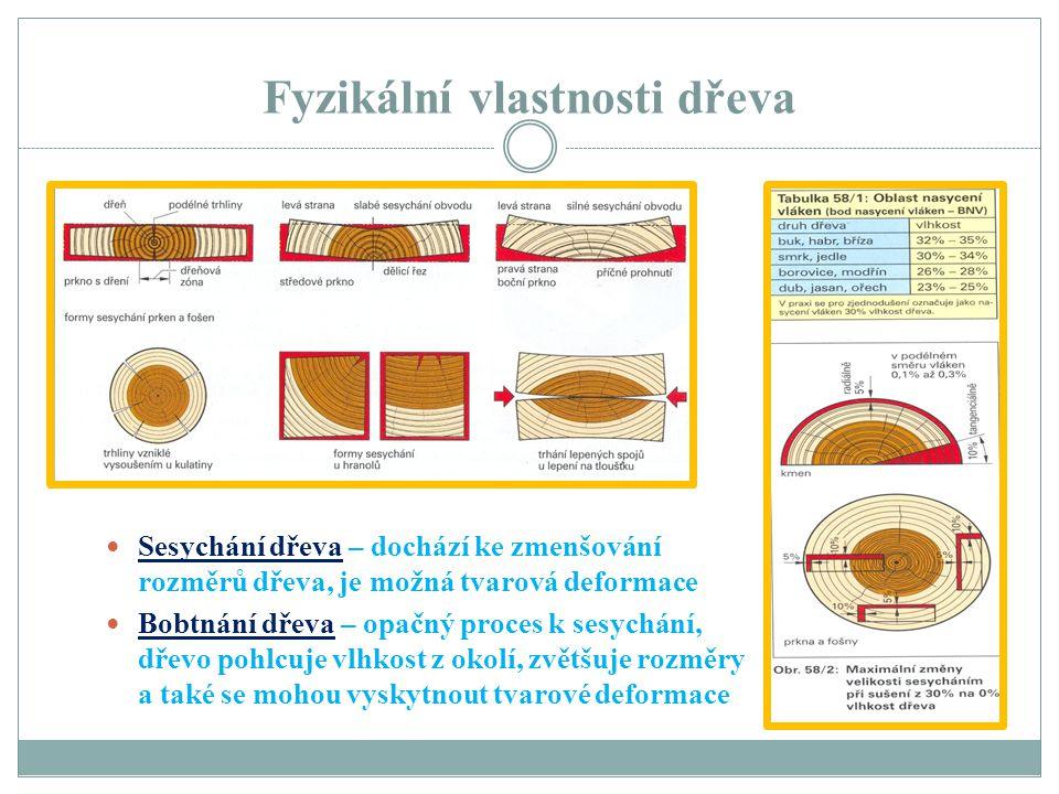 Fyzikální vlastnosti dřeva Sesychání dřeva – dochází ke zmenšování rozměrů dřeva, je možná tvarová deformace Bobtnání dřeva – opačný proces k sesychání, dřevo pohlcuje vlhkost z okolí, zvětšuje rozměry a také se mohou vyskytnout tvarové deformace