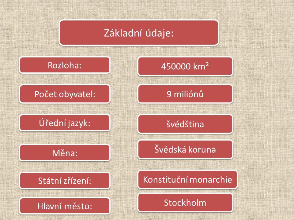 Státní zřízení: Hlavní město: 9 miliónů Švédská koruna švédština Konstituční monarchie Měna: Rozloha: Počet obyvatel: Úřední jazyk: 450000 km² Základn