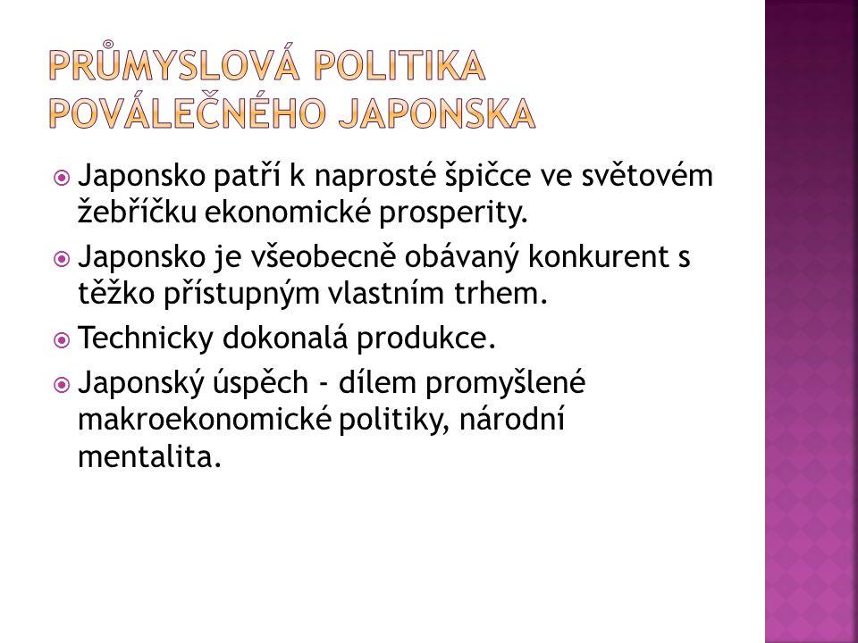  Priority průmyslové politiky:  Modernizace ekonomiky.