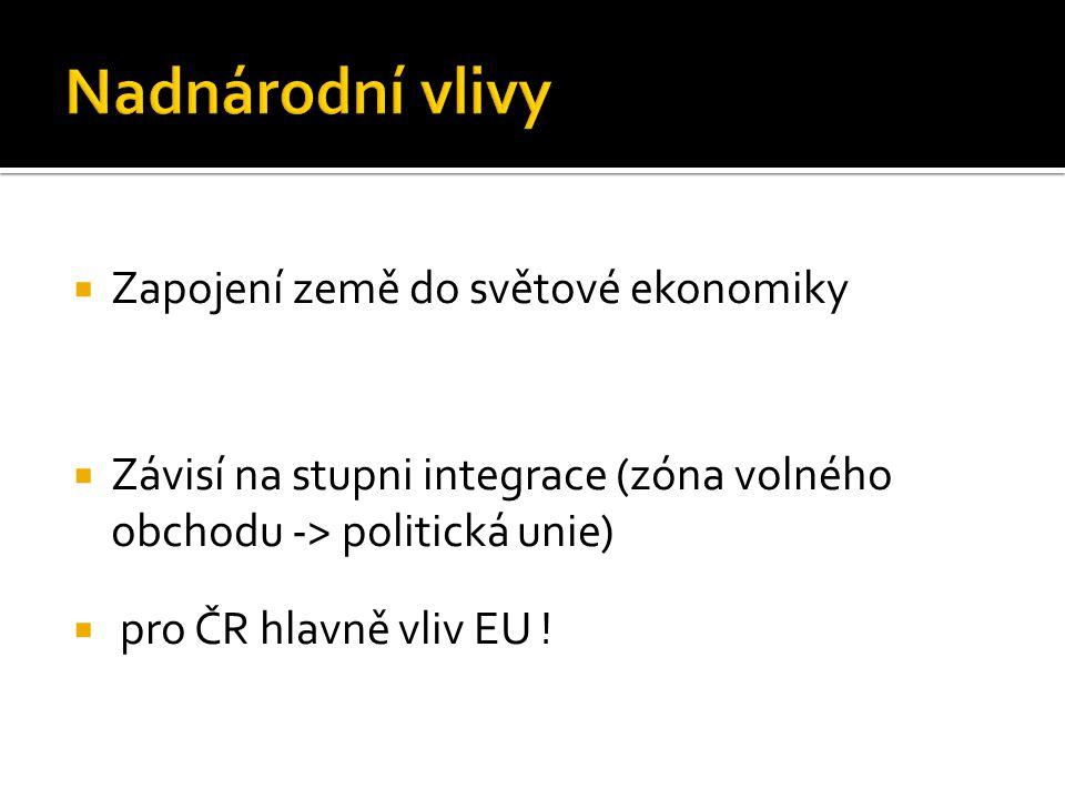  Zapojení země do světové ekonomiky  Závisí na stupni integrace (zóna volného obchodu -> politická unie)  pro ČR hlavně vliv EU !