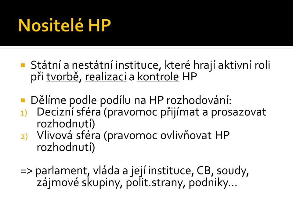  Státní a nestátní instituce, které hrají aktivní roli při tvorbě, realizaci a kontrole HP  Dělíme podle podílu na HP rozhodování: 1) Decizní sféra (pravomoc přijímat a prosazovat rozhodnutí) 2) Vlivová sféra (pravomoc ovlivňovat HP rozhodnutí) => parlament, vláda a její instituce, CB, soudy, zájmové skupiny, polit.strany, podniky…