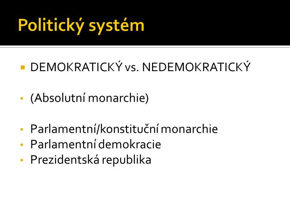  DEMOKRATICKÝ vs.