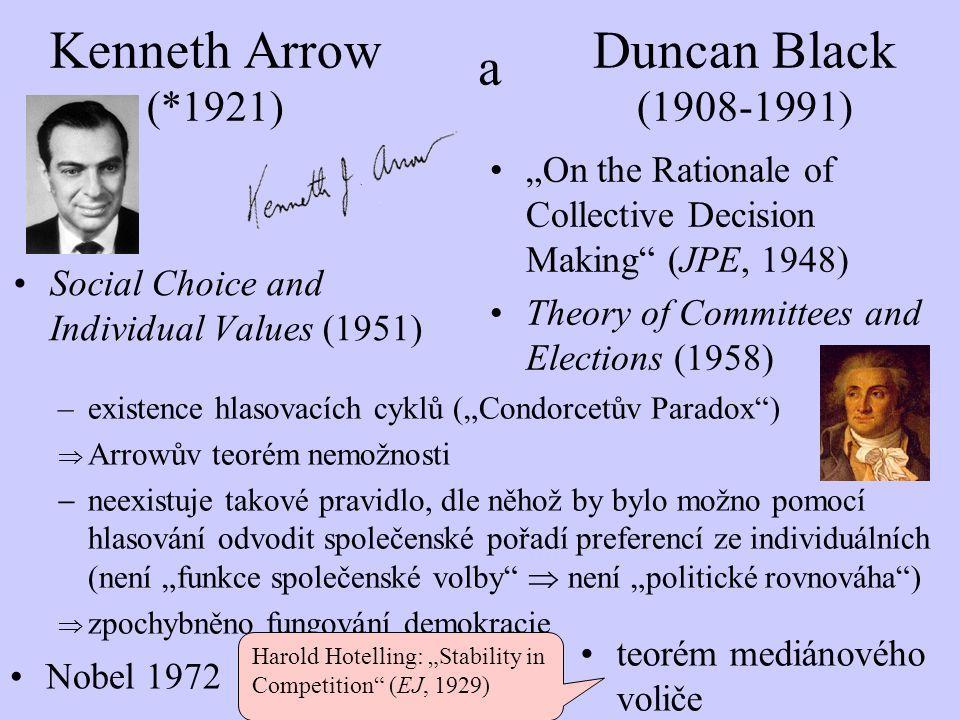 Arrowův teorém nemožnosti AlejBudovaCesta Adam123 Bedřich231 Cyril312