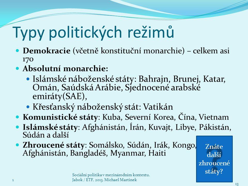 Typy politických režimů Demokracie (včetně konstituční monarchie) – celkem asi 170 Absolutní monarchie: Islámské náboženské státy: Bahrajn, Brunej, Ka