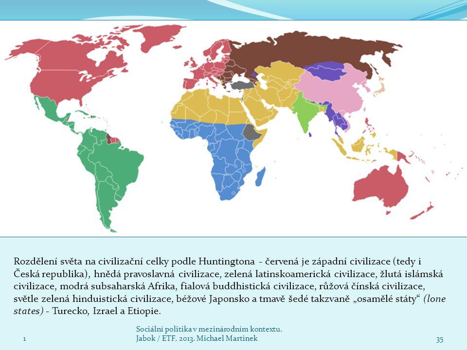 1 Sociální politika v mezinárodním kontextu. Jabok / ETF, 2013. Michael Martinek35 Rozdělení světa na civilizační celky podle Huntingtona - červená je
