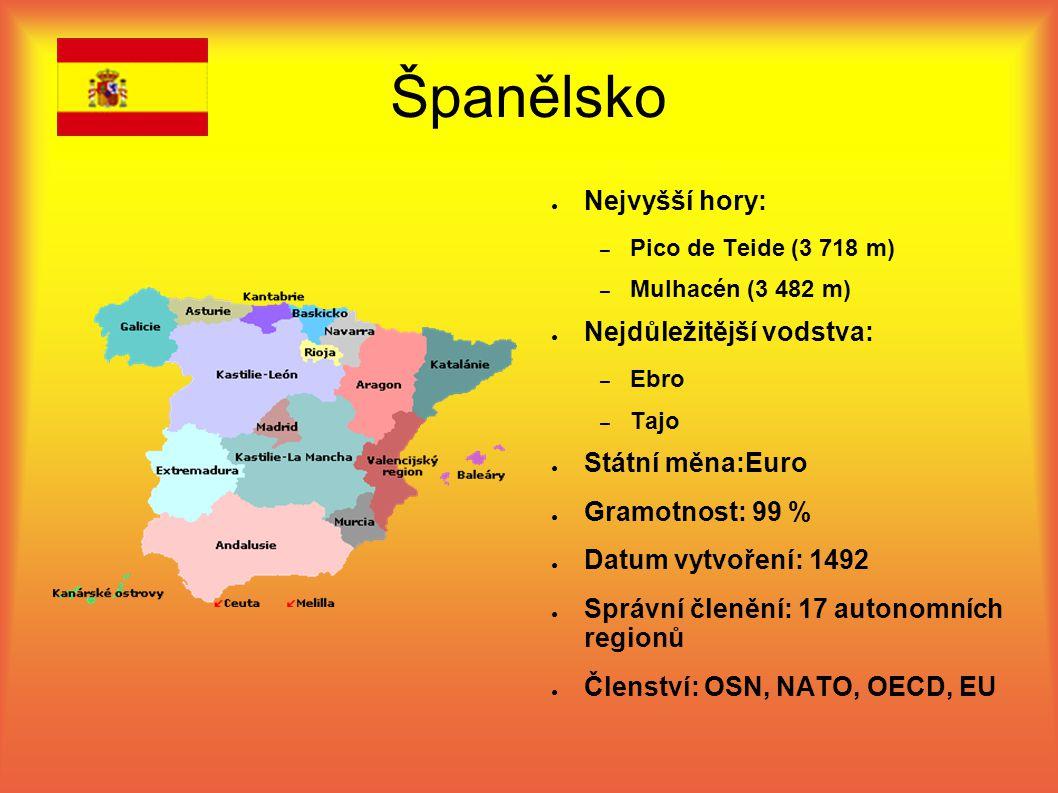 Španělsko ● Nejvyšší hory: – Pico de Teide (3 718 m) – Mulhacén (3 482 m) ● Nejdůležitější vodstva: – Ebro – Tajo ● Státní měna:Euro ● Gramotnost: 99 % ● Datum vytvoření: 1492 ● Správní členění: 17 autonomních regionů ● Členství: OSN, NATO, OECD, EU