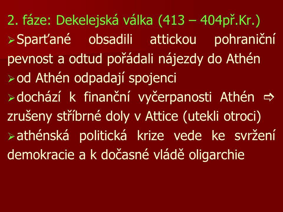 2. fáze: Dekelejská válka (413 – 404př.Kr.)   Sparťané obsadili attickou pohraniční pevnost a odtud pořádali nájezdy do Athén   od Athén odpadají