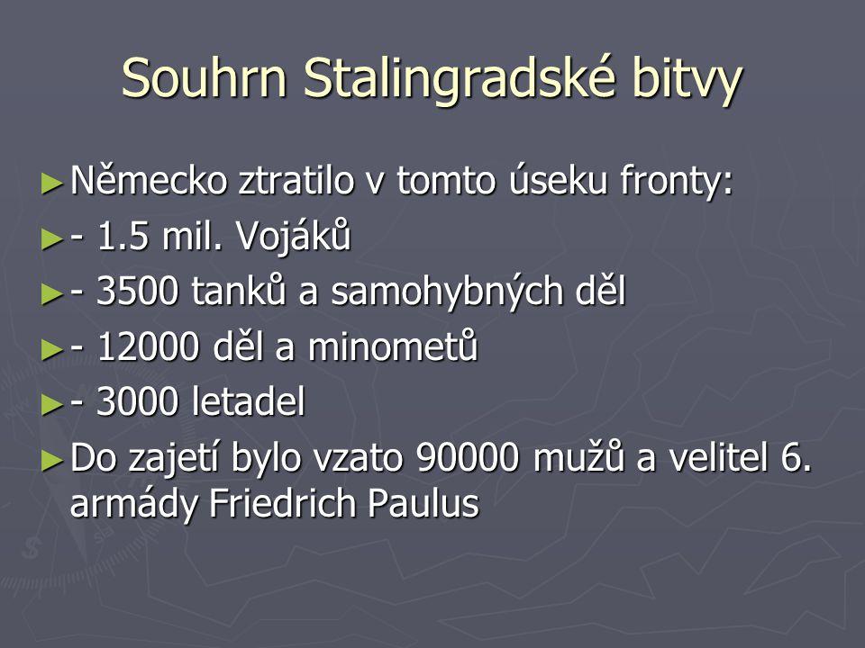 Souhrn Stalingradské bitvy ► Německo ztratilo v tomto úseku fronty: ► - 1.5 mil. Vojáků ► - 3500 tanků a samohybných děl ► - 12000 děl a minometů ► -