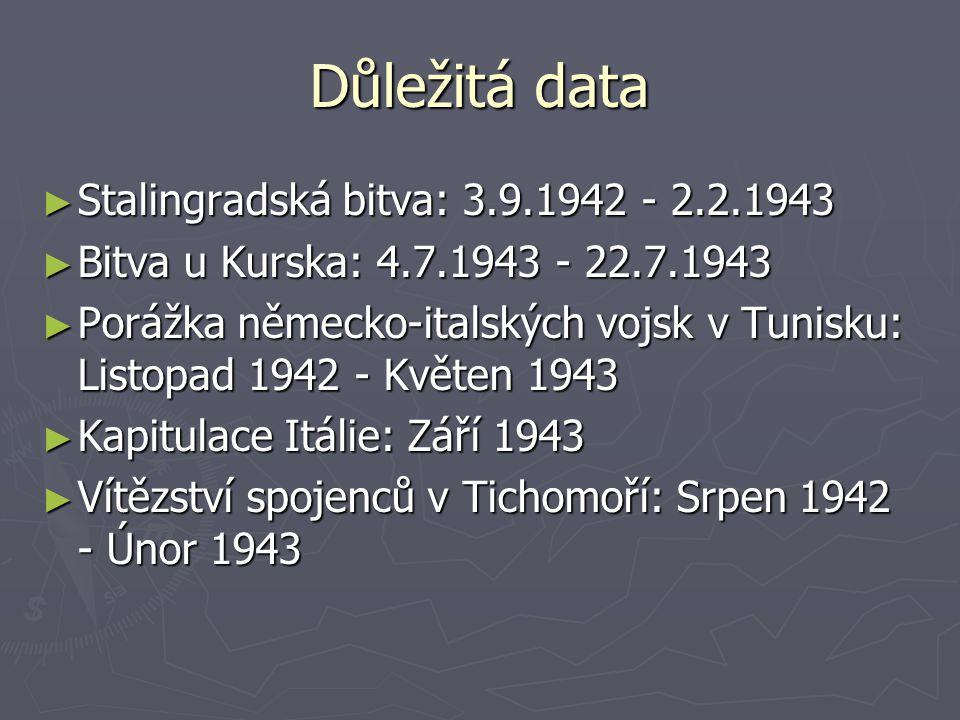 Důležitá data ► Stalingradská bitva: 3.9.1942 - 2.2.1943 ► Bitva u Kurska: 4.7.1943 - 22.7.1943 ► Porážka německo-italských vojsk v Tunisku: Listopad