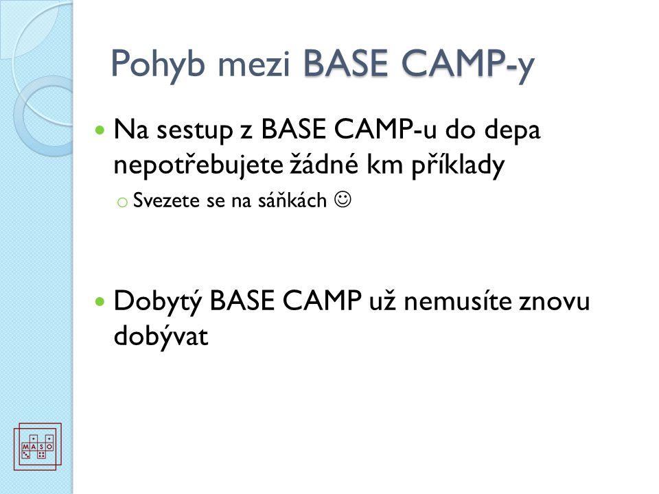 BASE CAMP- Pohyb mezi BASE CAMP-y Na sestup z BASE CAMP-u do depa nepotřebujete žádné km příklady o Svezete se na sáňkách Dobytý BASE CAMP už nemusíte znovu dobývat