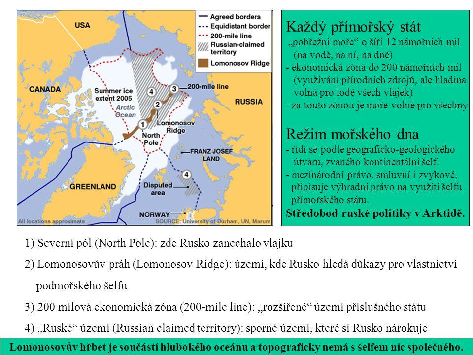 """1) Severní pól (North Pole): zde Rusko zanechalo vlajku 2) Lomonosovův práh (Lomonosov Ridge): území, kde Rusko hledá důkazy pro vlastnictví podmořského šelfu 3) 200 mílová ekonomická zóna (200-mile line): """"rozšířené území příslušného státu 4) """"Ruské území (Russian claimed territory): sporné území, které si Rusko nárokuje Každý přímořský stát """"pobřežní moře o šíři 12 námořních mil (na vodě, na ní, na dně) - ekonomická zóna do 200 námořních mil (využívání přírodních zdrojů, ale hladina volná pro lodě všech vlajek) - za touto zónou je moře volné pro všechny Režim mořského dna - řídí se podle geograficko-geologického útvaru, zvaného kontinentální šelf."""