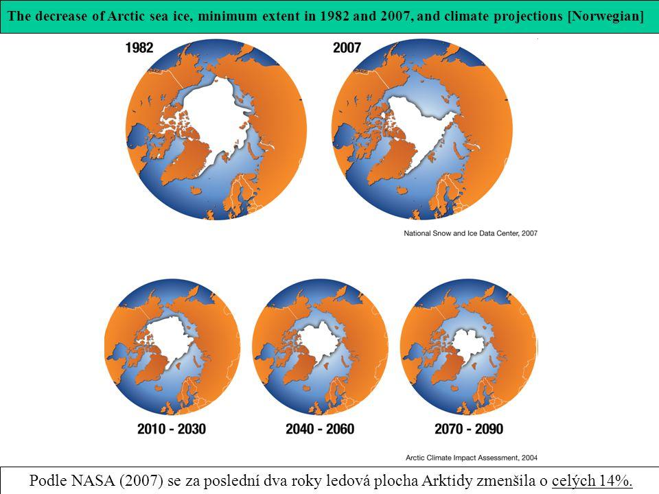 The decrease of Arctic sea ice, minimum extent in 1982 and 2007, and climate projections [Norwegian] Podle NASA (2007) se za poslední dva roky ledová plocha Arktidy zmenšila o celých 14%.