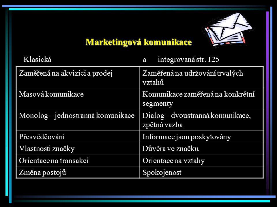 Marketingová komunikace Klasická a integrovaná str. 125 Zaměřená na akvizici a prodejZaměřená na udržování trvalých vztahů Masová komunikaceKomunikace