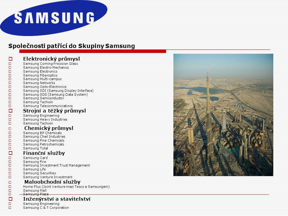 Společnosti patřící do Skupiny Samsung  Elektronický průmysl  Samsung Corning Precision Glass  Samsung Electro-Mechanics  Samsung Electronics  Sa