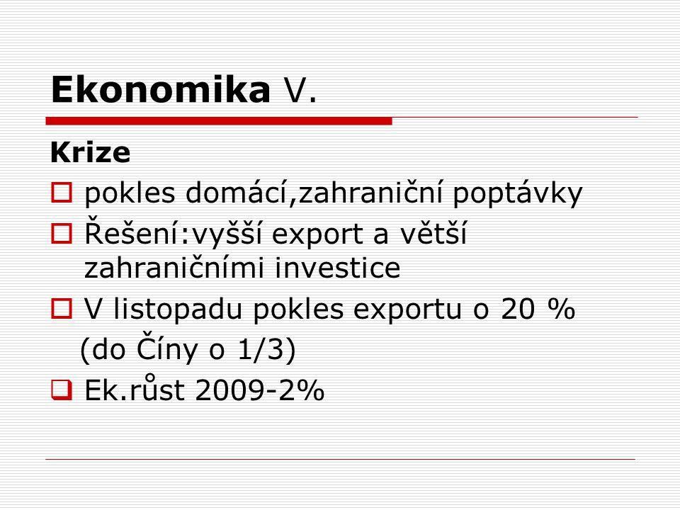 Ekonomika V. Krize  pokles domácí,zahraniční poptávky  Řešení:vyšší export a větší zahraničními investice  V listopadu pokles exportu o 20 % (do Čí