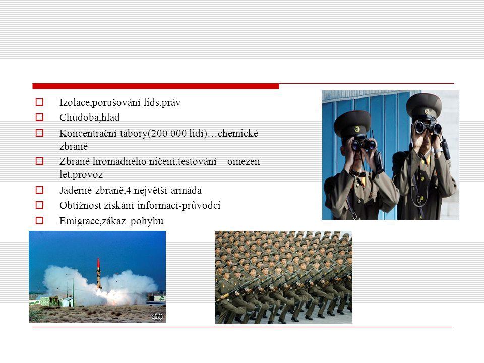  Izolace,porušování lids.práv  Chudoba,hlad  Koncentrační tábory(200 000 lidí)…chemické zbraně  Zbraně hromadného ničení,testování—omezen let.prov