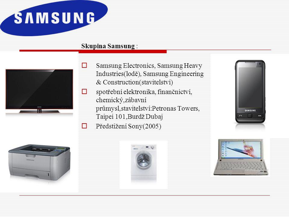 Skupina Samsung :  Samsung Electronics, Samsung Heavy Industries(lodě), Samsung Engineering & Construction(stavitelství)  spotřební elektronika, fin