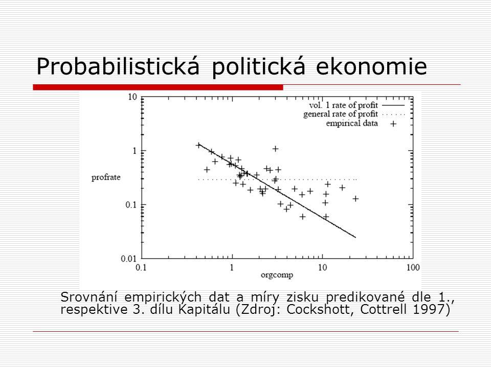 Probabilistická politická ekonomie Srovnání empirických dat a míry zisku predikované dle 1., respektive 3. dílu Kapitálu (Zdroj: Cockshott, Cottrell 1