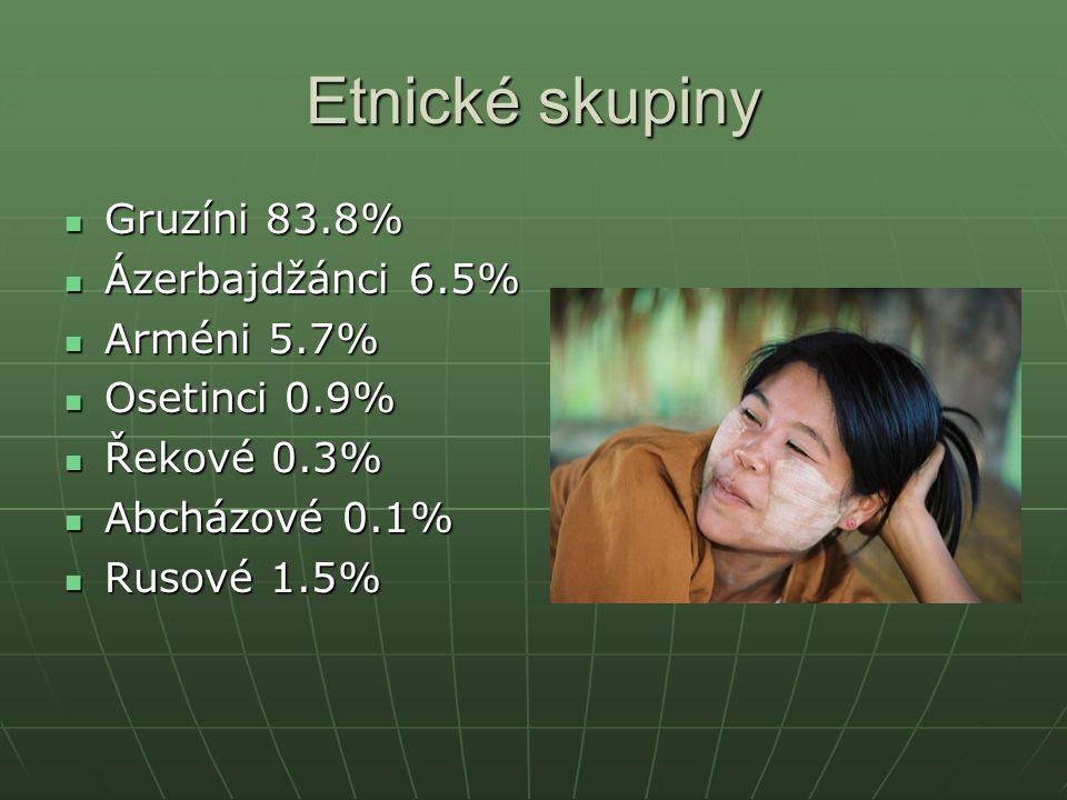 Etnické skupiny Gruzíni 83.8% Gruzíni 83.8% Ázerbajdžánci 6.5% Ázerbajdžánci 6.5% Arméni 5.7% Arméni 5.7% Osetinci 0.9% Osetinci 0.9% Řekové 0.3% Řeko