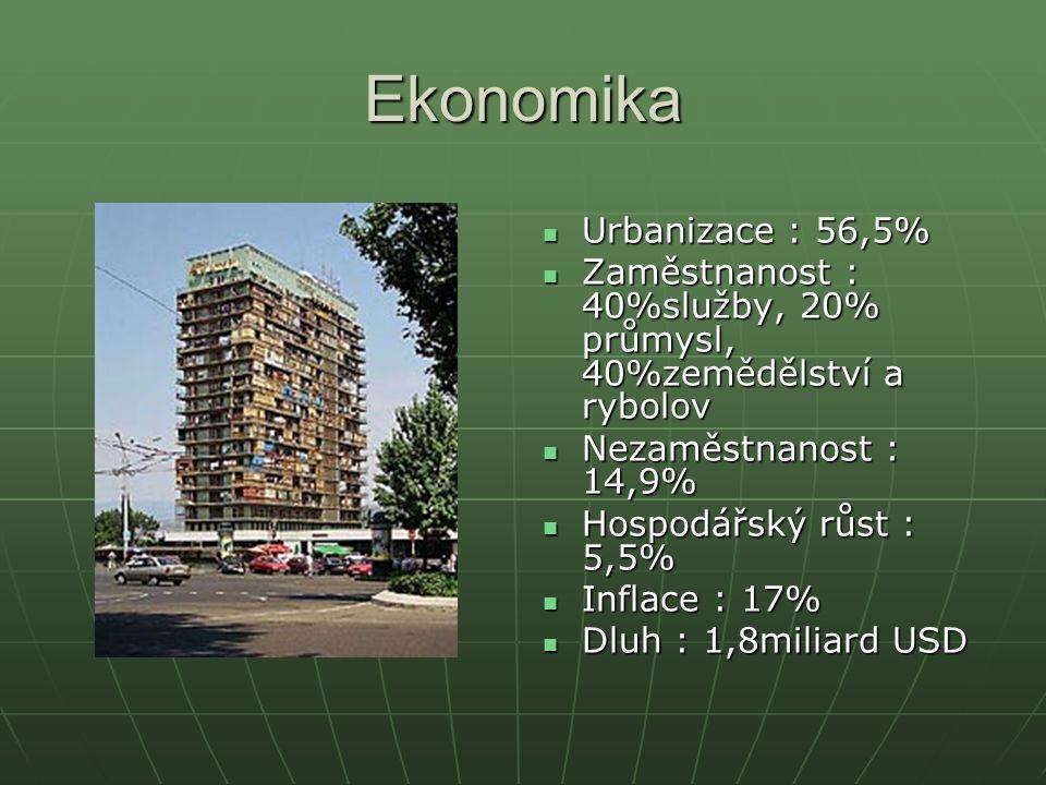 Ekonomika Urbanizace : 56,5% Urbanizace : 56,5% Zaměstnanost : 40%služby, 20% průmysl, 40%zemědělství a rybolov Zaměstnanost : 40%služby, 20% průmysl,