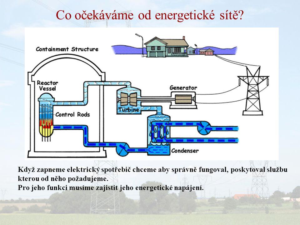 Změna lidských sídel Uzavřená branami, fyzicky izolovaná OSTROVY Otevřená, neomezená, propojená Odolnost.