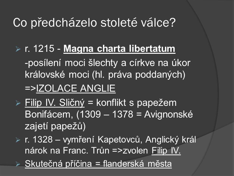 Co předcházelo stoleté válce?  r. 1215 - Magna charta libertatum -posílení moci šlechty a církve na úkor královské moci (hl. práva poddaných) =>IZOLA