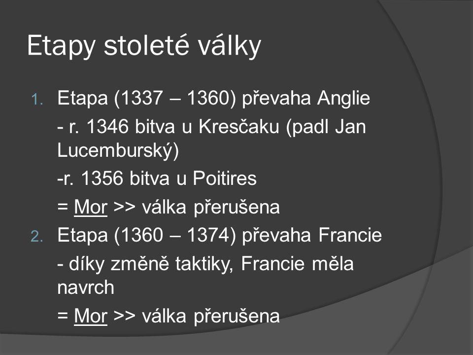 Etapy stoleté války 1.Etapa (1337 – 1360) převaha Anglie - r.