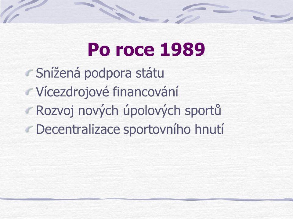 Oddíly a jejich členové 1957-1978 Rok Sport 1957 19611966196819721978 Box 10913394755763 277245833387286628313319 Džúdó a karate 4181112116133230 1158